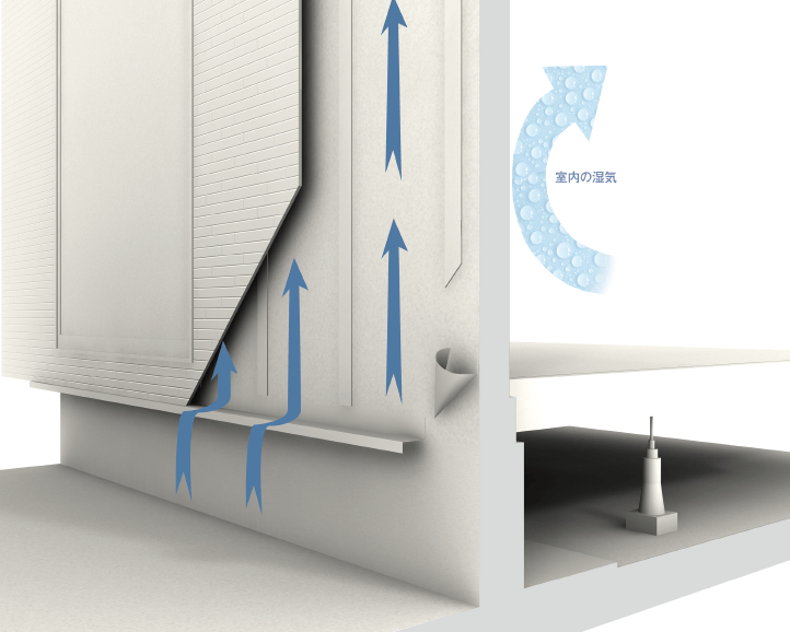 通気層構造と高性能断熱材